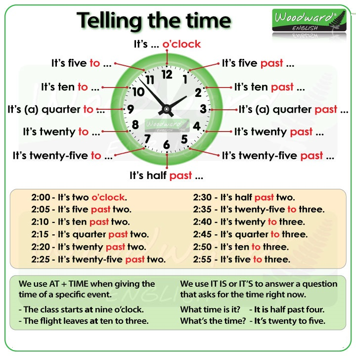 telling-time-in-english