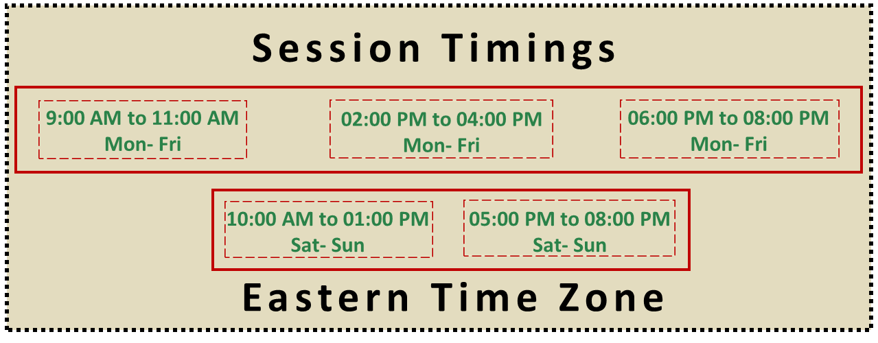 Session Timings