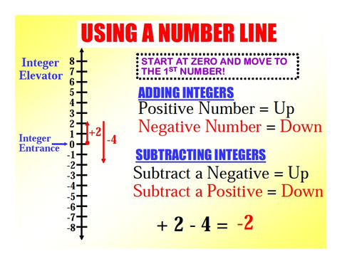 Vertical_Number_Line_1_large