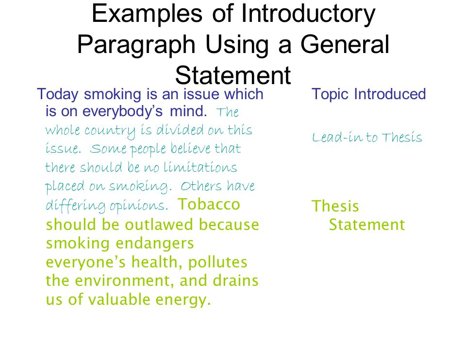 how to write an introductory paragraph Use effective paragraph structure to explain and support your thesis statement effective paragraphs are important in all types of writing your paragraphs guide.